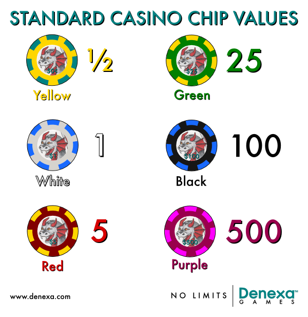 Poker chip values chart