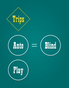 Ultimate Texas Hold'em betting layout